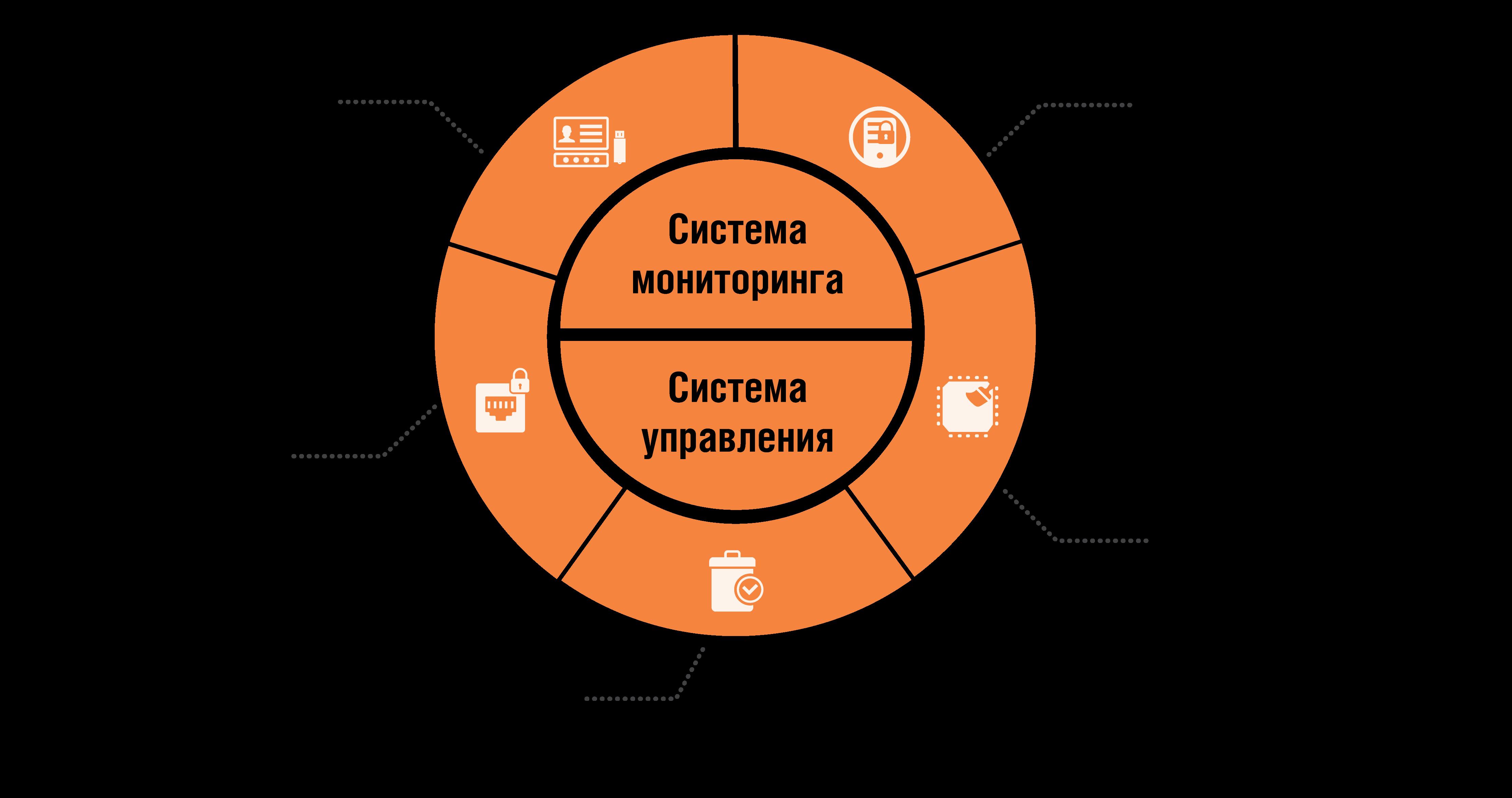 mdz scheme moduli